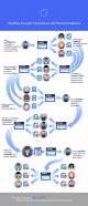 UD_Infographic_nomination